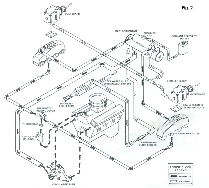 454 marine engine diagram