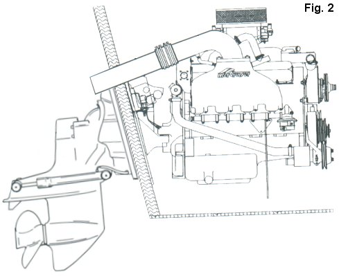 Stern drive boat motor drive types and operation – Diagram Of Inboard Boat Engine