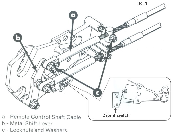 omc outdrive shift cable diagram  omc  free engine image