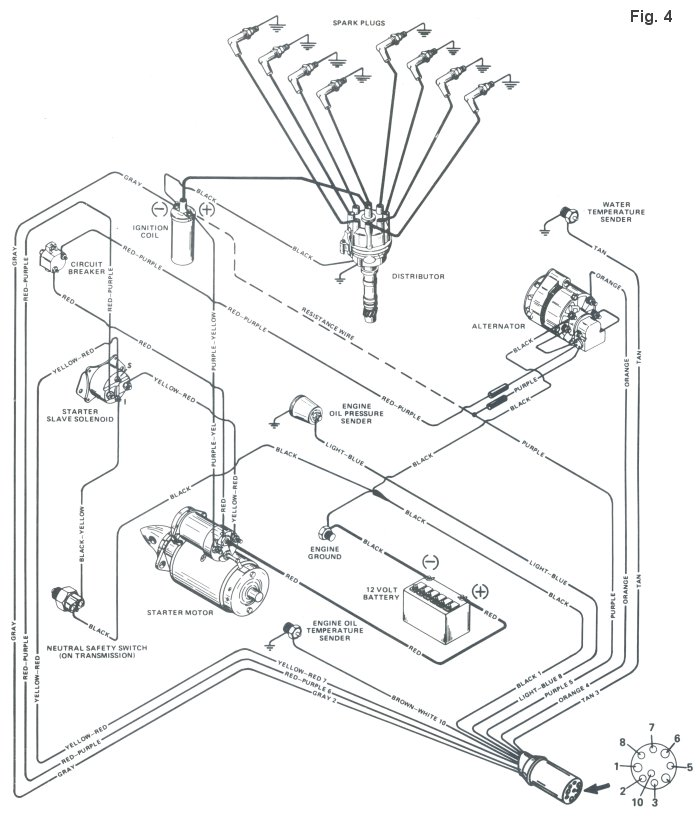 4 Cylinder Mercruiser Wiring Harness Diagram - Wiring Diagram •