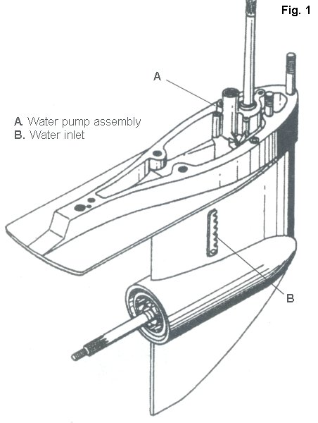 Outboard motor cooling systems how they work – Diagram Of Inboard Boat Engine