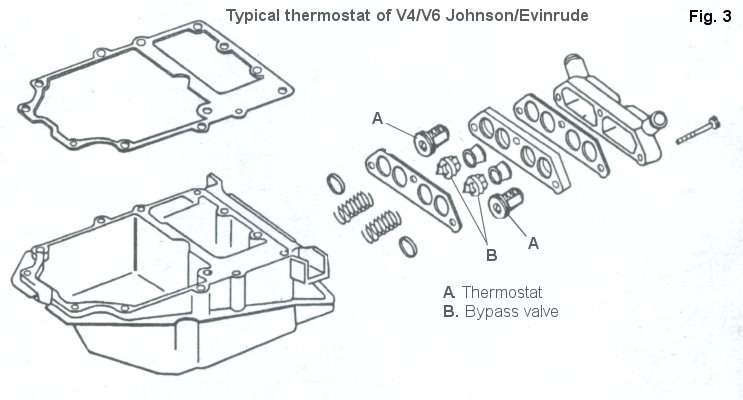 cooling water evinrude cooling water flow rh coolingwaterwakizai blogspot com  evinrude 115 engine diagram